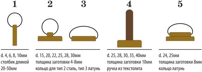 Металлическая печать